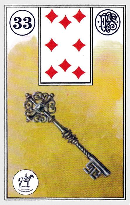 Raktas