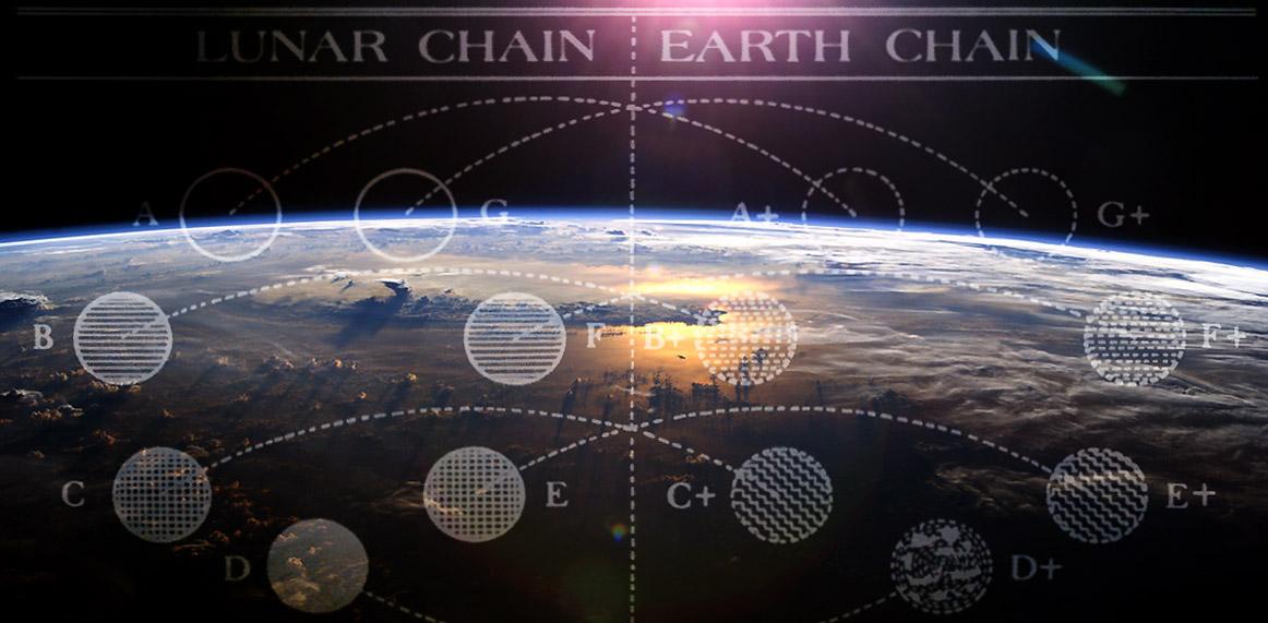 Naujai atrastos planetos